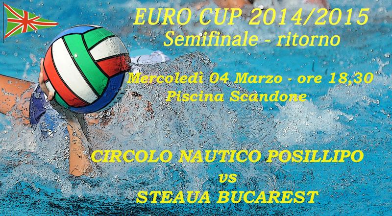 SF-Eurocup