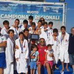"""U13 M – Sesto posto per l'Aquatic Club Siracusa alla fase finale """"Gold"""""""