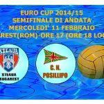 CN Posillipo: Euro Cup 2014-2015, semifinale di andata