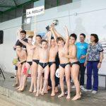 Giovanili – Al Posillipo la 2a edizione del Torneo Waterpolo