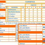 U 20 M QF – Plebiscito Padova – CN Posillipo 5-20