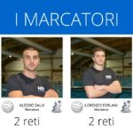 U20 M – Campus Roma, i ragazzi di Garcia chiudono vincendo con la Libertas